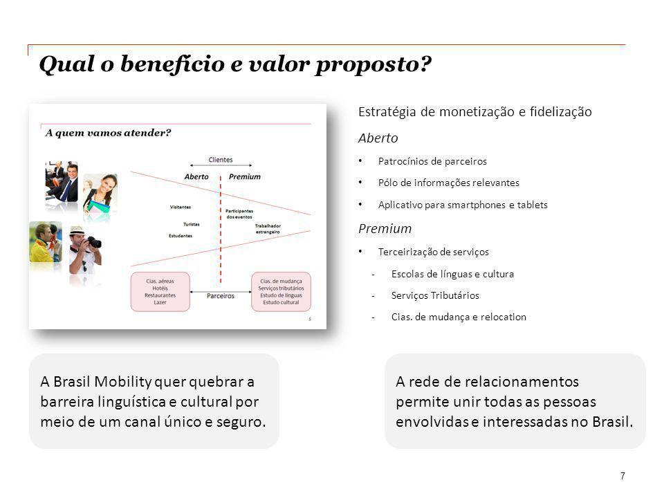 Qual o benefício e valor proposto? 7 Estratégia de monetização e fidelização Aberto Patrocínios de parceiros Pólo de informações relevantes Aplicativo