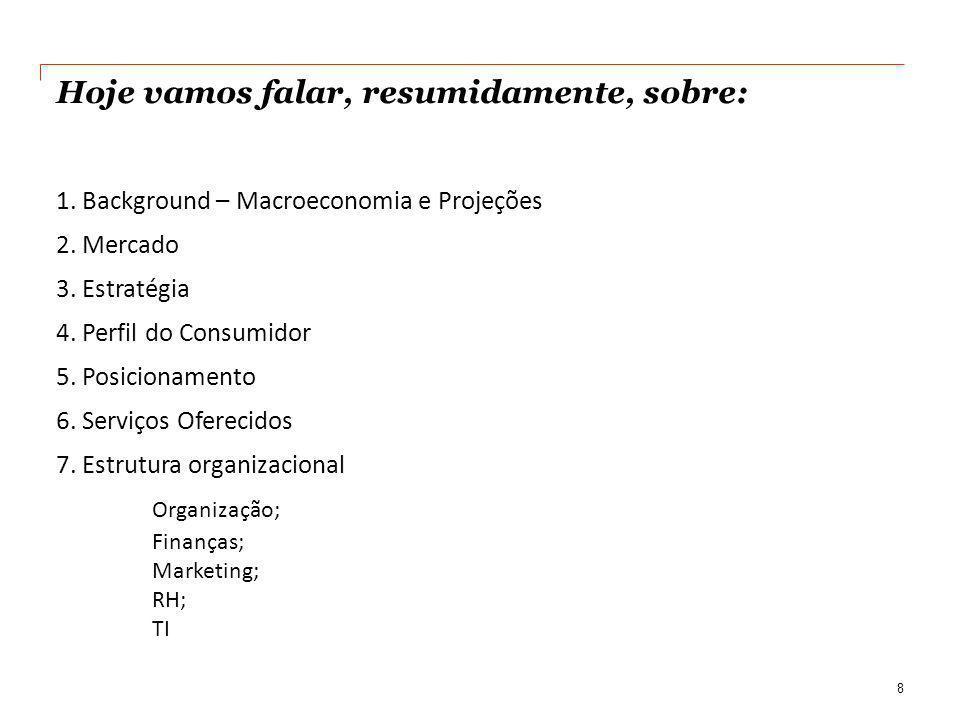 Hoje vamos falar, resumidamente, sobre: 1. Background – Macroeconomia e Projeções 2. Mercado 3. Estratégia 4. Perfil do Consumidor 5. Posicionamento 6