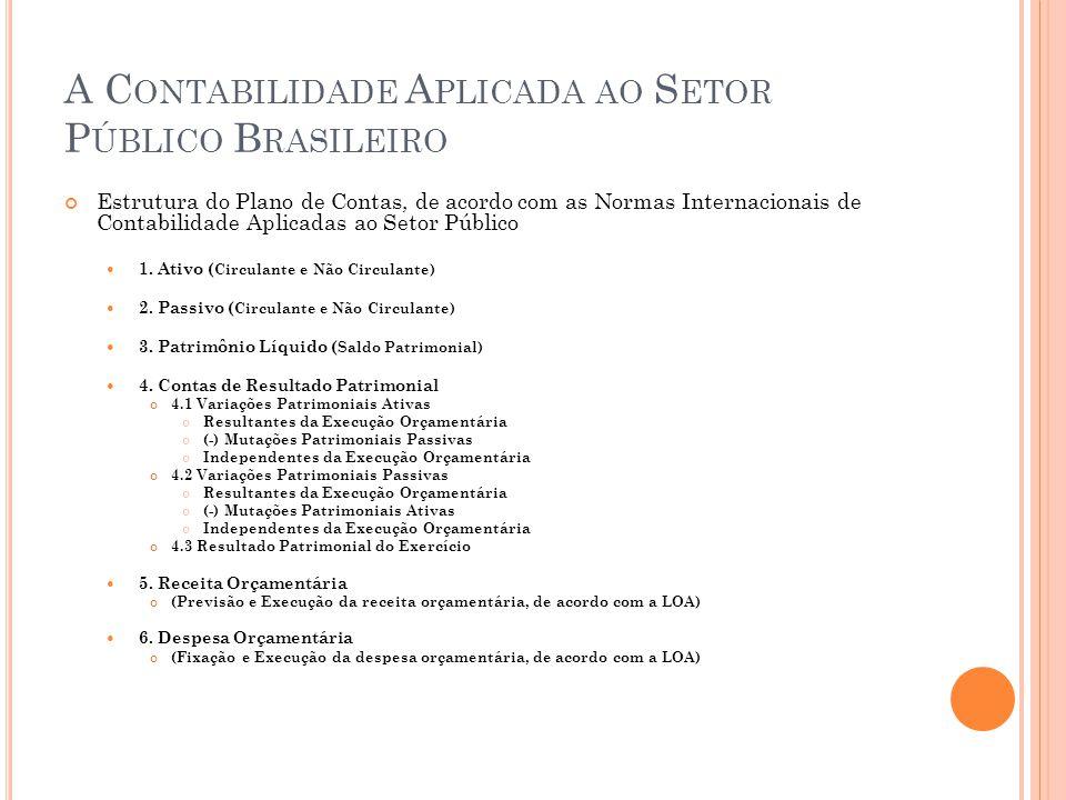 A C ONTABILIDADE A PLICADA AO S ETOR P ÚBLICO B RASILEIRO Estrutura do Plano de Contas, de acordo com as Normas Internacionais de Contabilidade Aplica