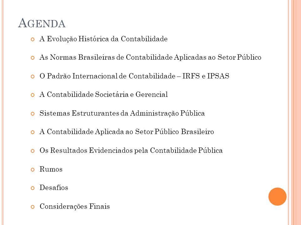 A GENDA A Evolução Histórica da Contabilidade As Normas Brasileiras de Contabilidade Aplicadas ao Setor Público O Padrão Internacional de Contabilidad