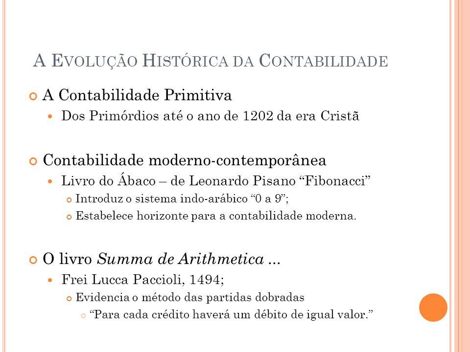 A E VOLUÇÃO H ISTÓRICA DA C ONTABILIDADE A Contabilidade Primitiva Dos Primórdios até o ano de 1202 da era Cristã Contabilidade moderno-contemporânea
