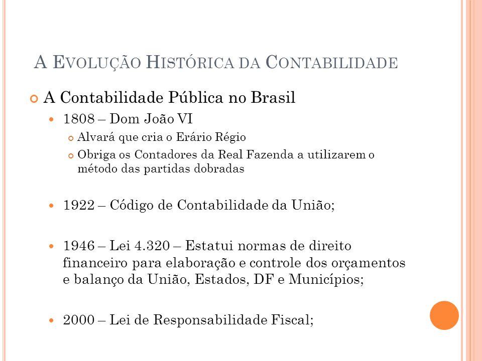 A E VOLUÇÃO H ISTÓRICA DA C ONTABILIDADE A Contabilidade Pública no Brasil 1808 – Dom João VI Alvará que cria o Erário Régio Obriga os Contadores da R