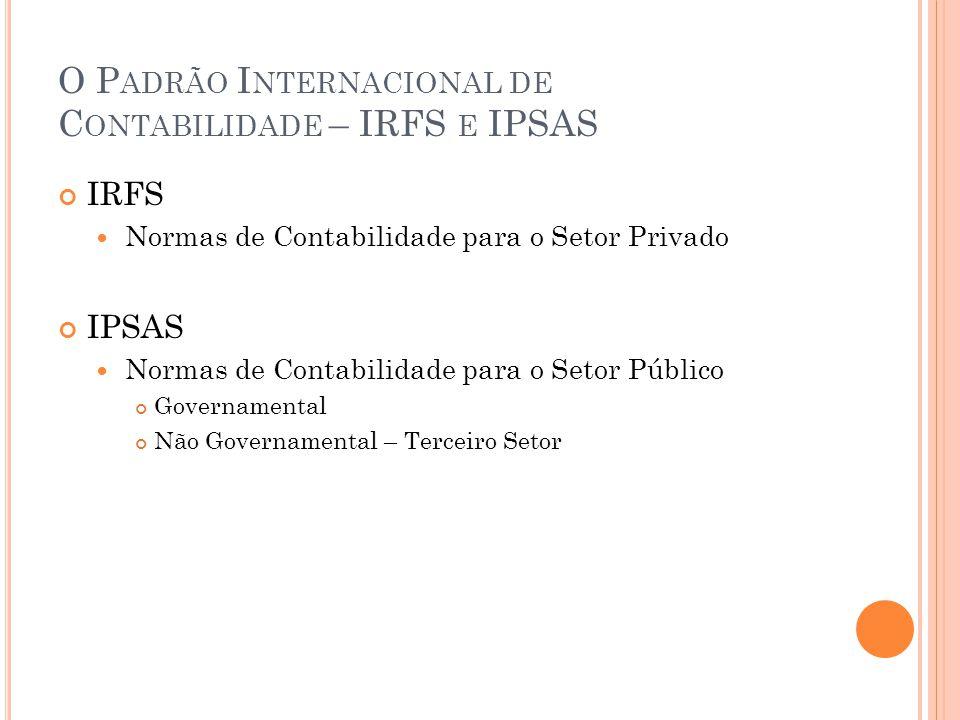O P ADRÃO I NTERNACIONAL DE C ONTABILIDADE – IRFS E IPSAS IRFS Normas de Contabilidade para o Setor Privado IPSAS Normas de Contabilidade para o Setor