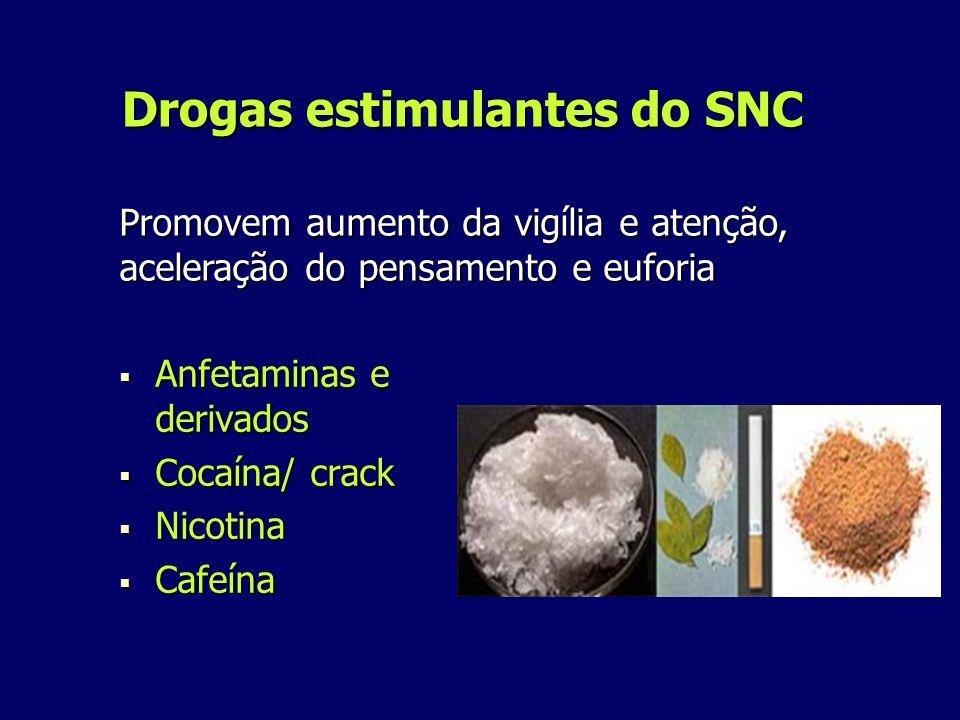 Drogas estimulantes do SNC Anfetaminas e derivados Anfetaminas e derivados Cocaína/ crack Cocaína/ crack Nicotina Nicotina Cafeína Cafeína Promovem aumento da vigília e atenção, aceleração do pensamento e euforia
