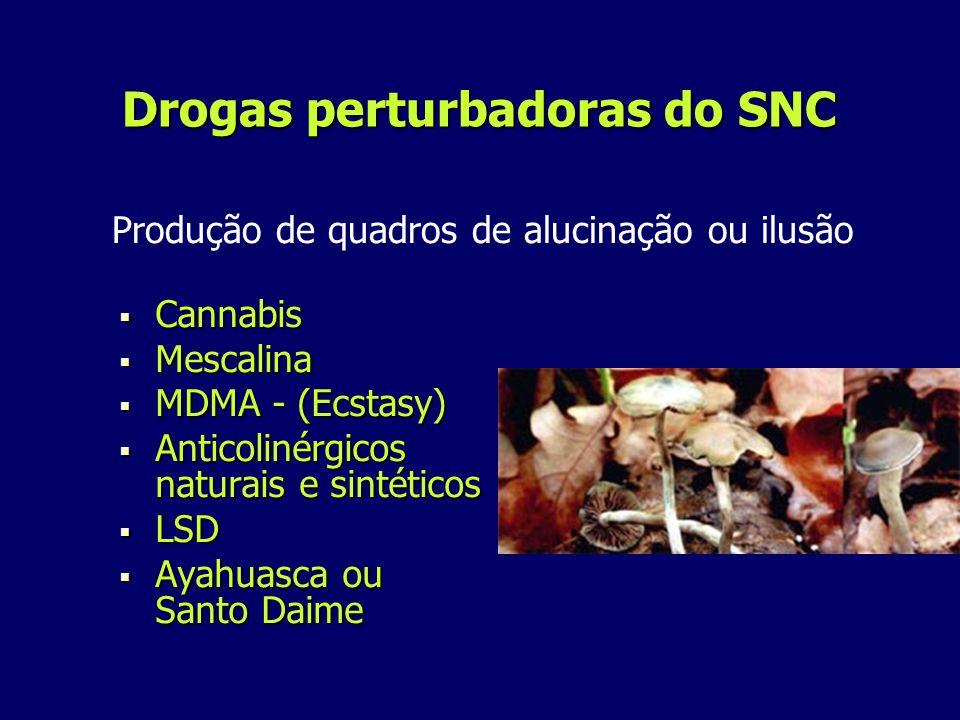 Drogas perturbadoras do SNC Cannabis Cannabis Mescalina Mescalina MDMA - (Ecstasy) MDMA - (Ecstasy) Anticolinérgicos naturais e sintéticos Anticolinér