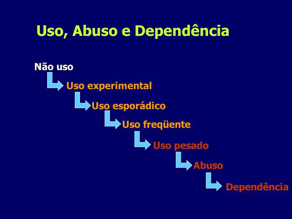 Não uso Uso experimental Uso esporádico Uso freqüente Uso pesado Abuso Dependência Uso, Abuso e Dependência