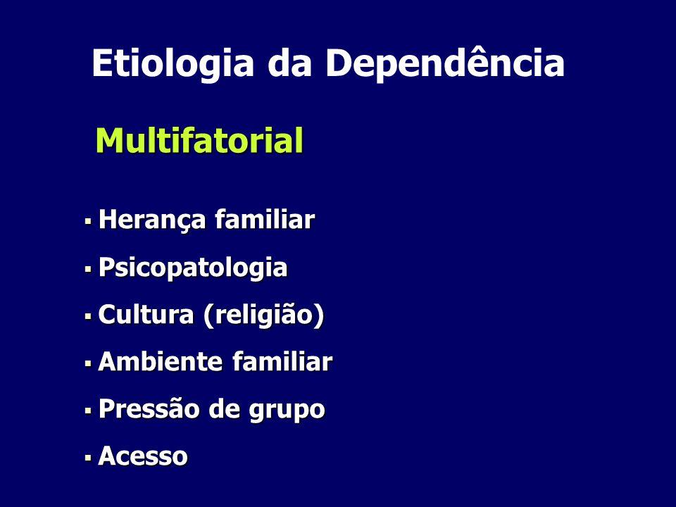 Herança familiar Herança familiar Psicopatologia Psicopatologia Cultura (religião) Cultura (religião) Ambiente familiar Ambiente familiar Pressão de g