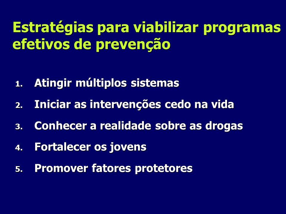 Estratégias para viabilizar programas efetivos de prevenção 1. Atingir múltiplos sistemas 2. Iniciar as intervenções cedo na vida 3. Conhecer a realid