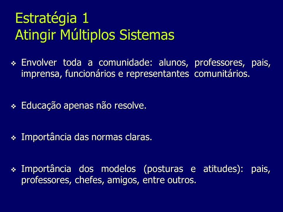 Estratégia 1 Atingir Múltiplos Sistemas Envolver toda a comunidade: alunos, professores, pais, imprensa, funcionários e representantes comunitários.
