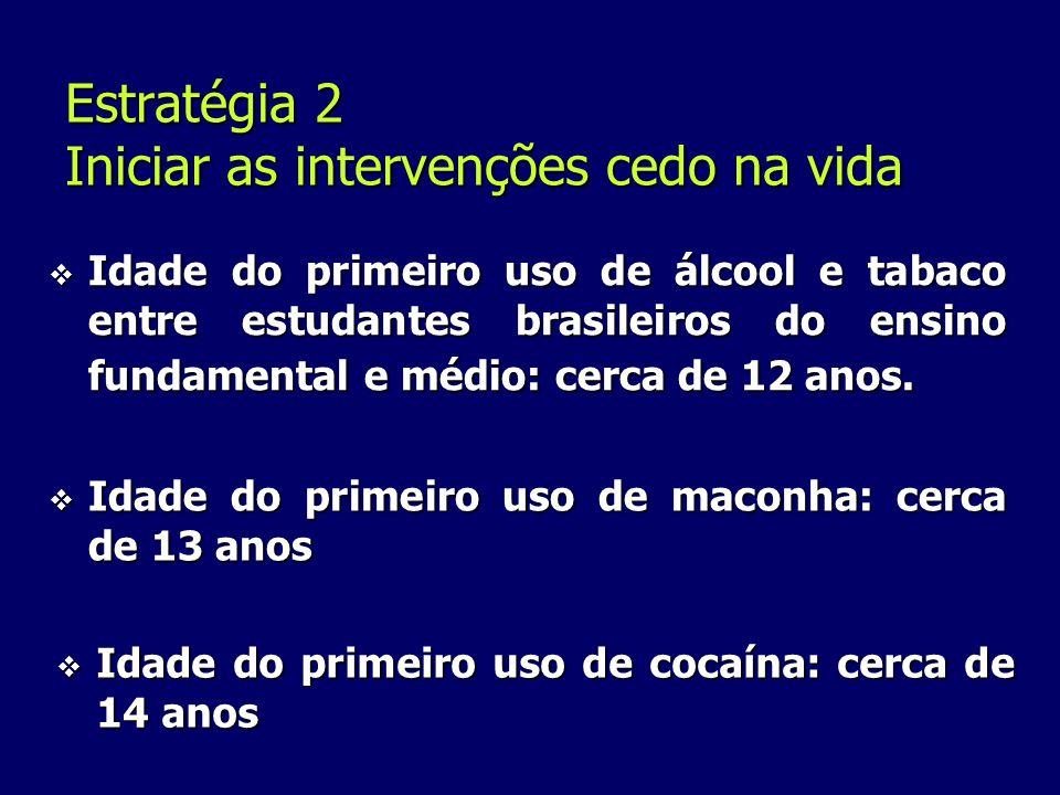 Estratégia 2 Iniciar as intervenções cedo na vida Idade do primeiro uso de álcool e tabaco entre estudantes brasileiros do ensino fundamental e médio: