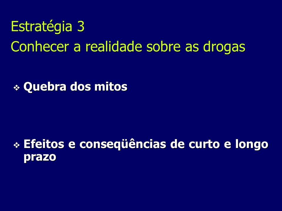 Estratégia 3 Conhecer a realidade sobre as drogas Quebra dos mitos Quebra dos mitos Efeitos e conseqüências de curto e longo prazo Efeitos e conseqüências de curto e longo prazo