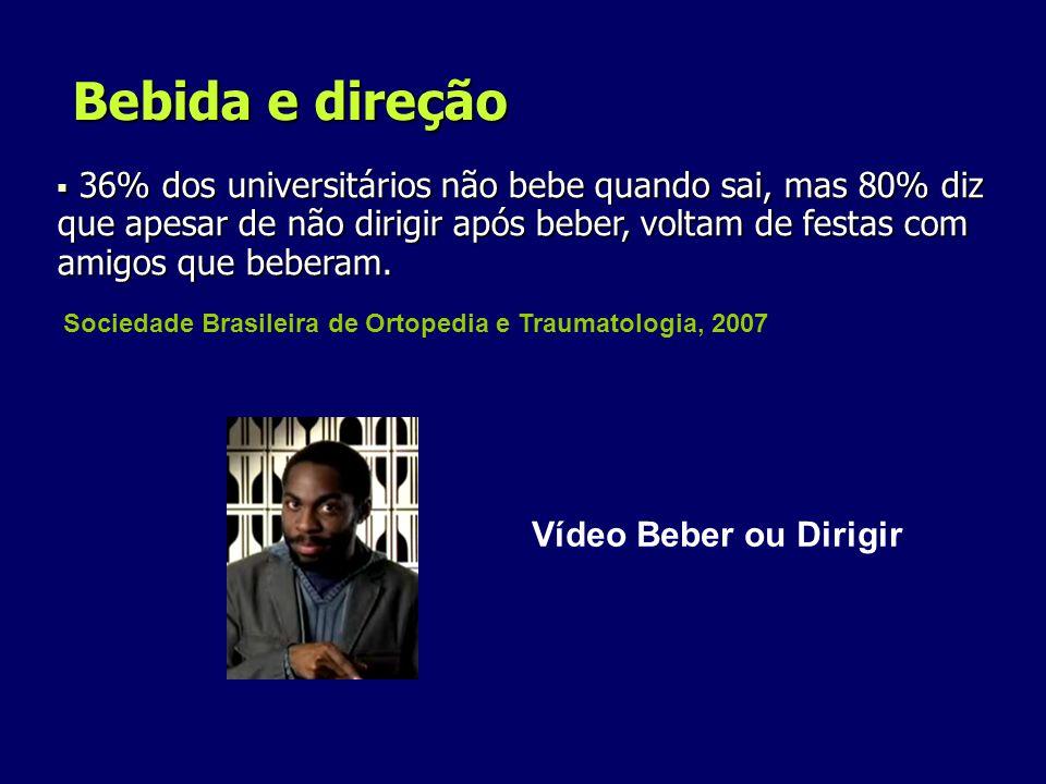 Bebida e direção Vídeo Beber ou Dirigir