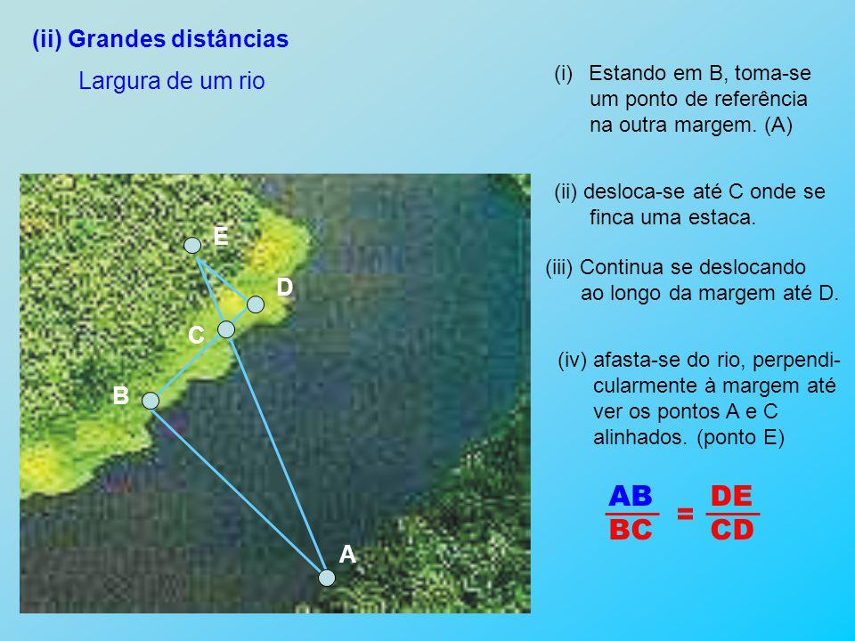 (ii) Grandes distâncias Largura de um rio (i)Estando em B, toma-se um ponto de referência na outra margem. (A) A B (ii) desloca-se até C onde se finca
