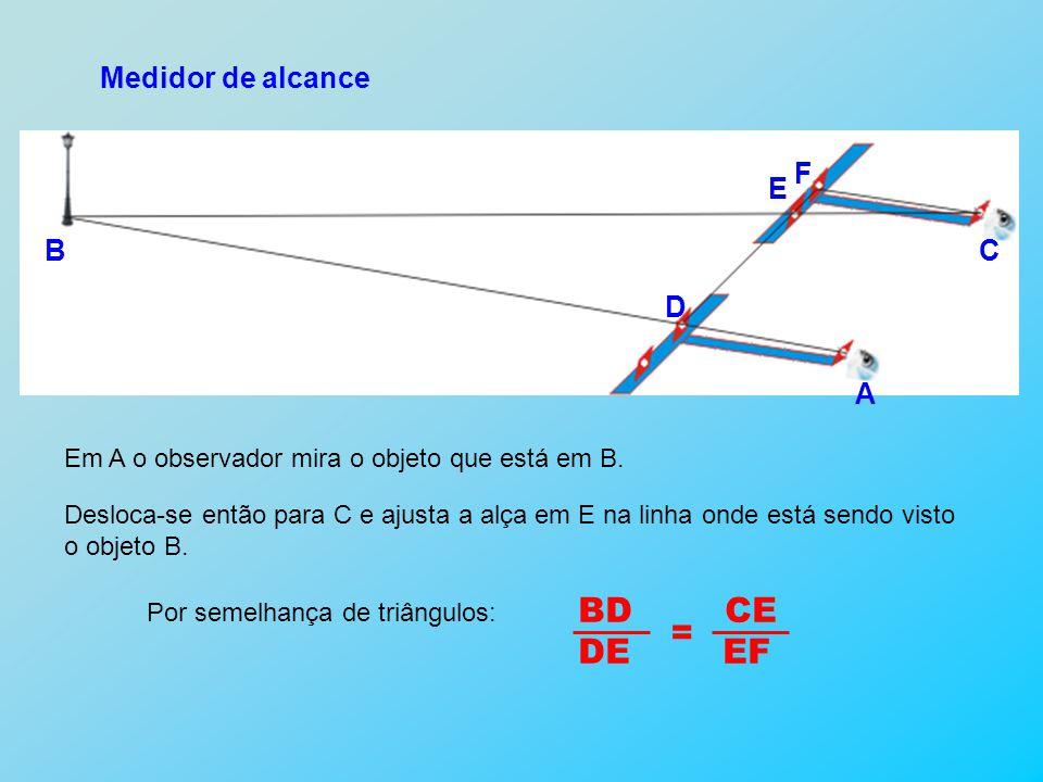 Medidor de alcance A Em A o observador mira o objeto que está em B. E C Desloca-se então para C e ajusta a alça em E na linha onde está sendo visto o