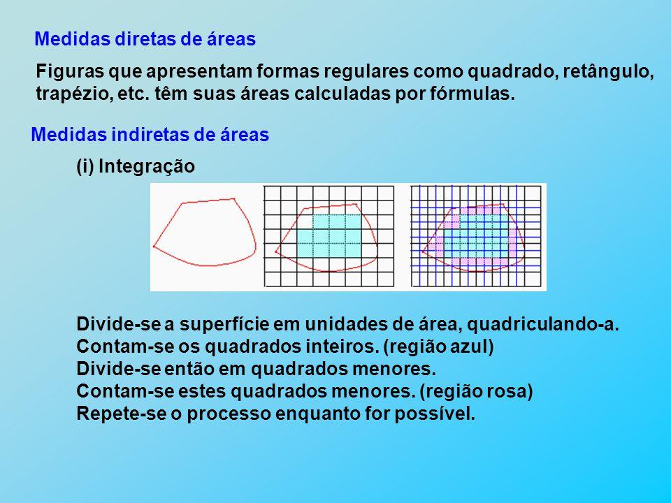 Figuras que apresentam formas regulares como quadrado, retângulo, trapézio, etc. têm suas áreas calculadas por fórmulas. Medidas diretas de áreas Medi
