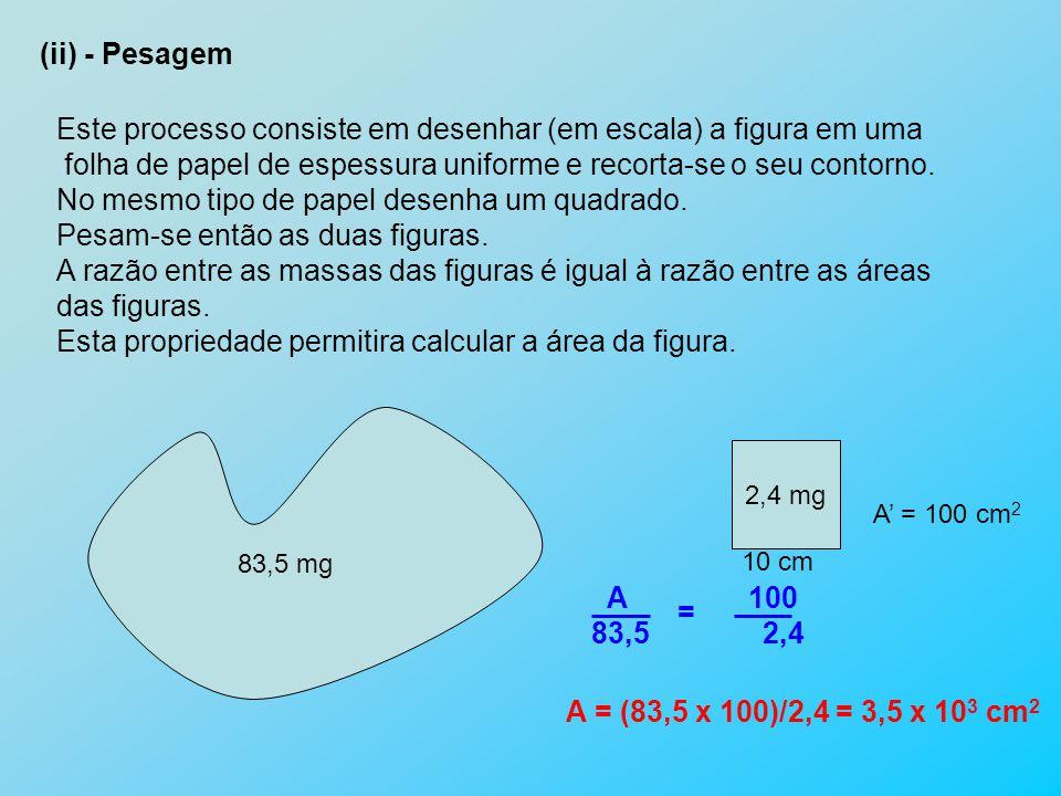 (ii) - Pesagem Este processo consiste em desenhar (em escala) a figura em uma folha de papel de espessura uniforme e recorta-se o seu contorno. No mes