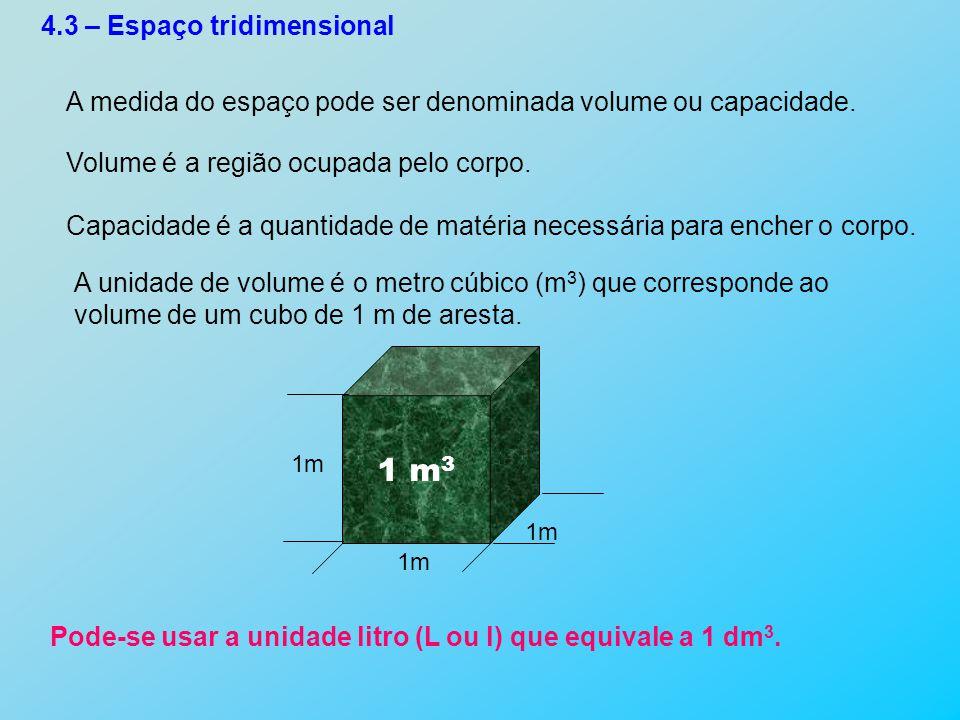 4.3 – Espaço tridimensional A medida do espaço pode ser denominada volume ou capacidade. Volume é a região ocupada pelo corpo. Capacidade é a quantida