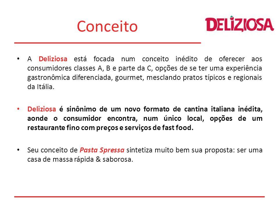 Conceito A Deliziosa está focada num conceito inédito de oferecer aos consumidores classes A, B e parte da C, opções de se ter uma experiência gastronômica diferenciada, gourmet, mesclando pratos típicos e regionais da Itália.