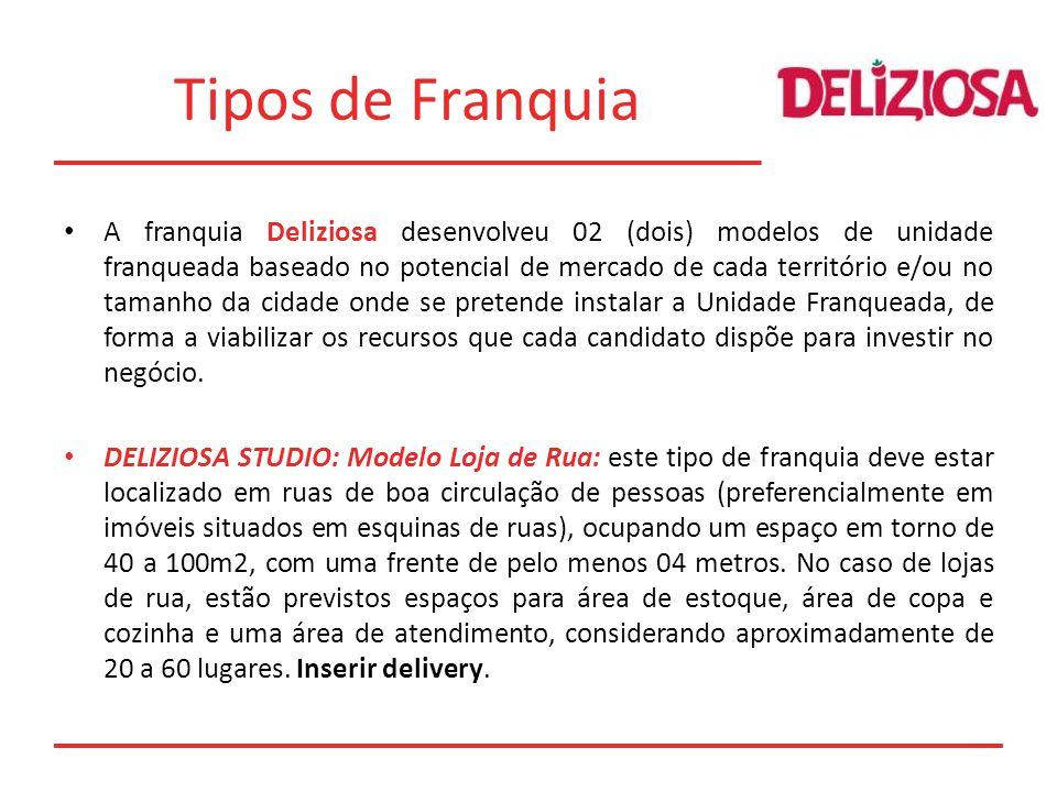 Tipos de Franquia A franquia Deliziosa desenvolveu 02 (dois) modelos de unidade franqueada baseado no potencial de mercado de cada território e/ou no