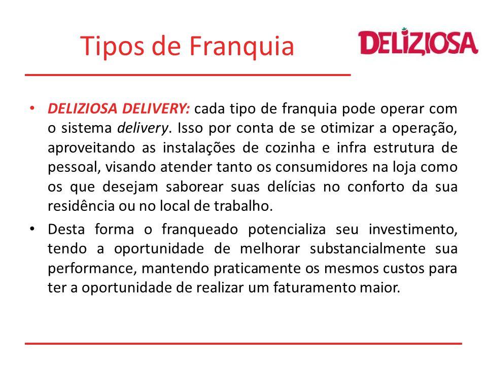 Tipos de Franquia DELIZIOSA DELIVERY: cada tipo de franquia pode operar com o sistema delivery. Isso por conta de se otimizar a operação, aproveitando