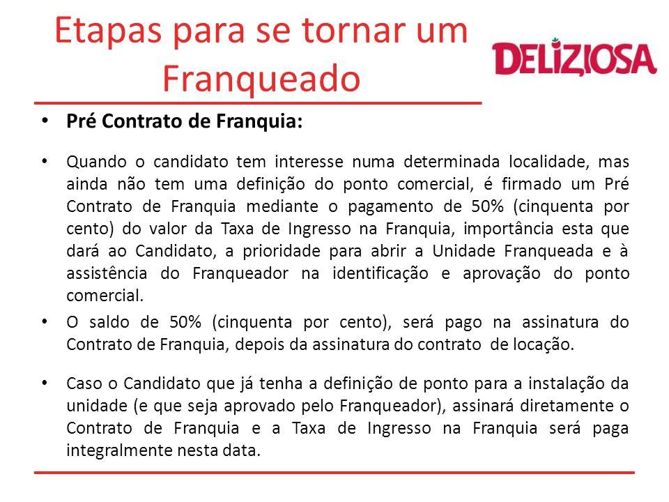 Etapas para se tornar um Franqueado Pré Contrato de Franquia: Quando o candidato tem interesse numa determinada localidade, mas ainda não tem uma defi