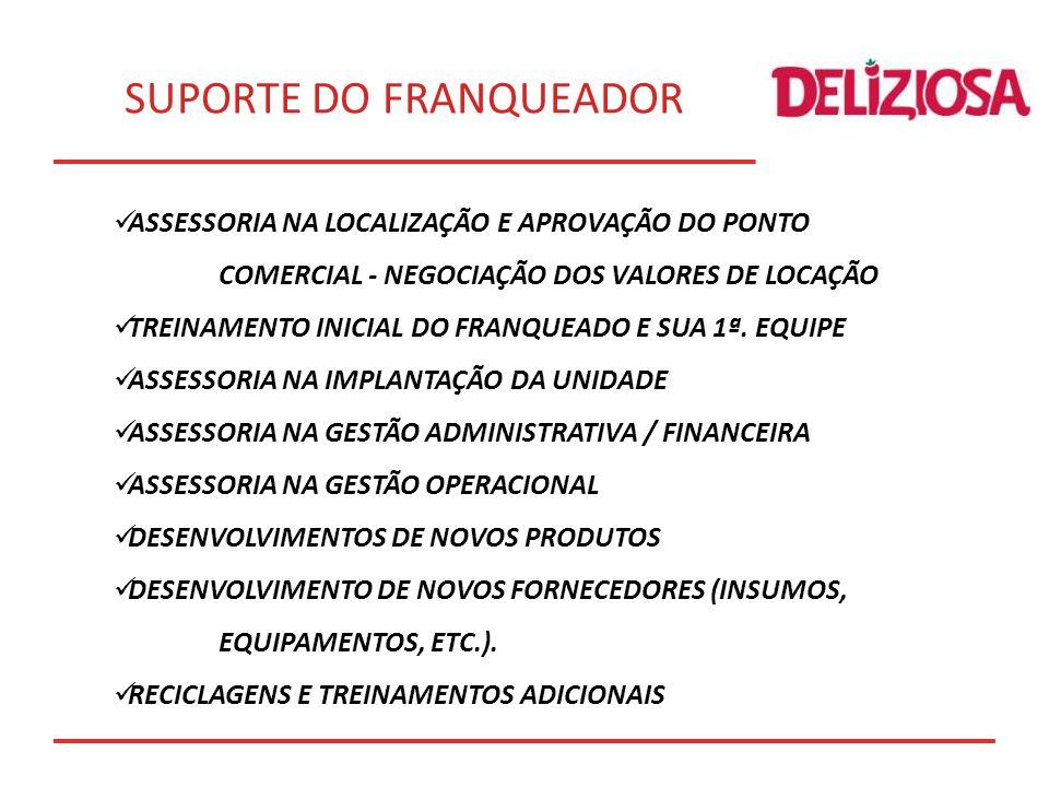 SUPORTE DO FRANQUEADOR ASSESSORIA NA LOCALIZAÇÃO E APROVAÇÃO DO PONTO COMERCIAL - NEGOCIAÇÃO DOS VALORES DE LOCAÇÃO TREINAMENTO INICIAL DO FRANQUEADO E SUA 1ª.