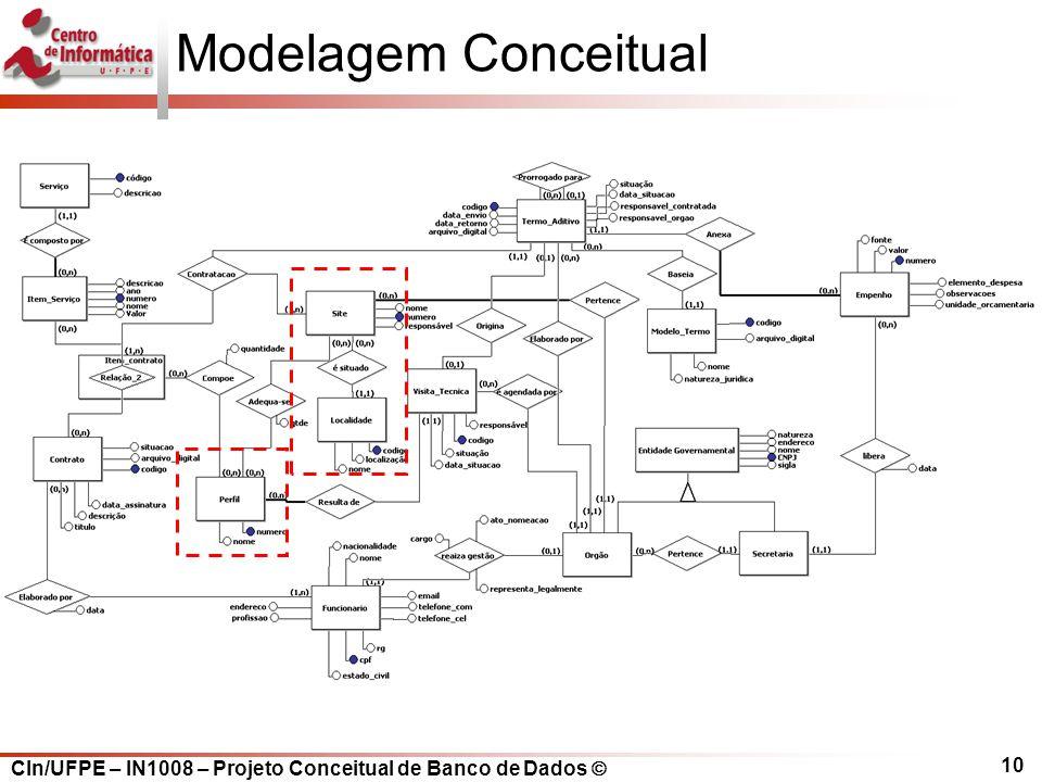CIn/UFPE – IN1008 – Projeto Conceitual de Banco de Dados Modelagem Conceitual 10