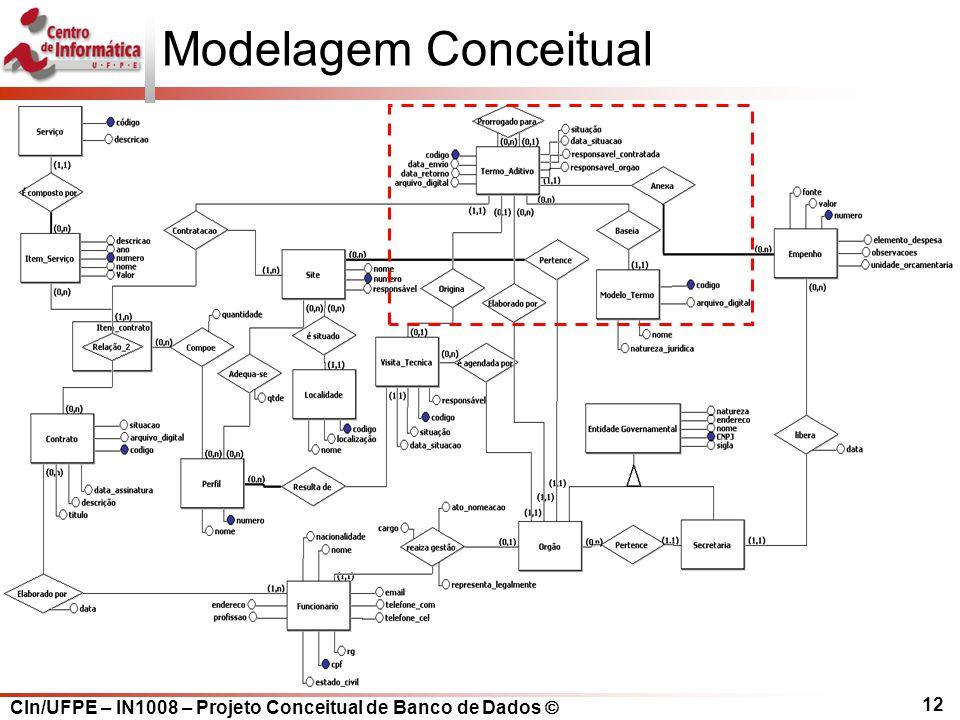 CIn/UFPE – IN1008 – Projeto Conceitual de Banco de Dados Modelagem Conceitual 12