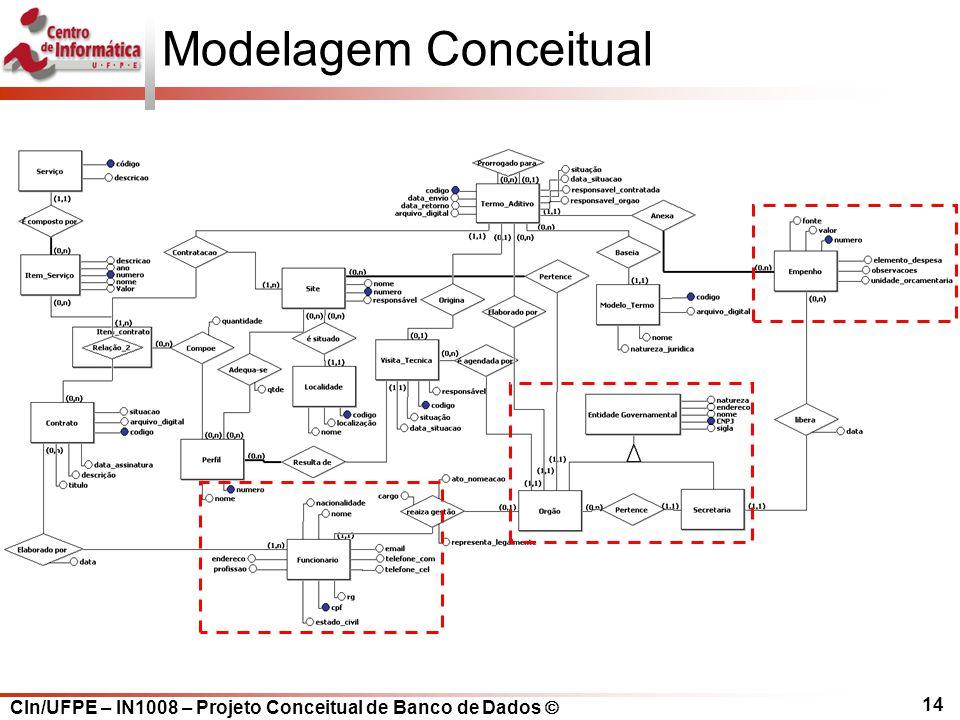 CIn/UFPE – IN1008 – Projeto Conceitual de Banco de Dados Modelagem Conceitual 14