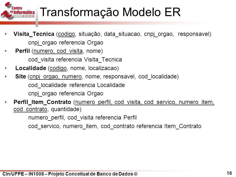 CIn/UFPE – IN1008 – Projeto Conceitual de Banco de Dados Transformação Modelo ER Visita_Tecnica (codigo, situação, data_situacao, cnpj_orgao, responsa