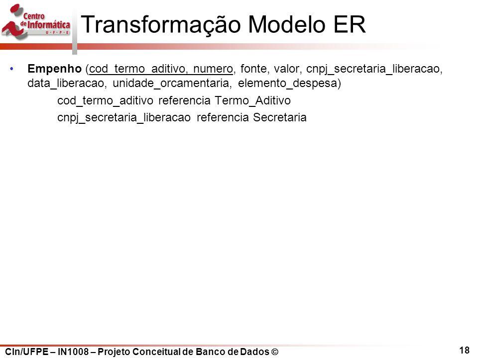 CIn/UFPE – IN1008 – Projeto Conceitual de Banco de Dados Transformação Modelo ER Empenho (cod_termo_aditivo, numero, fonte, valor, cnpj_secretaria_lib