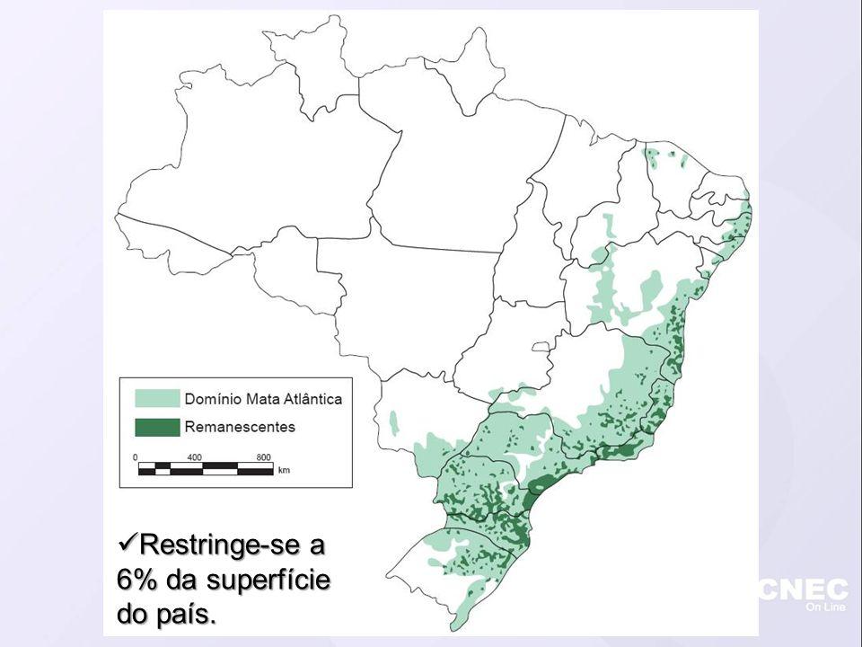 Restringe-se a 6% da superfície do país. Restringe-se a 6% da superfície do país.