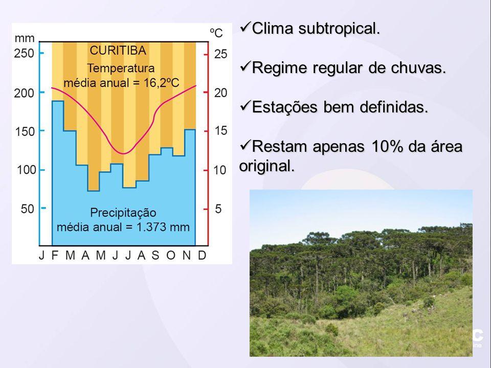 Clima subtropical. Clima subtropical. Regime regular de chuvas. Regime regular de chuvas. Estações bem definidas. Estações bem definidas. Restam apena