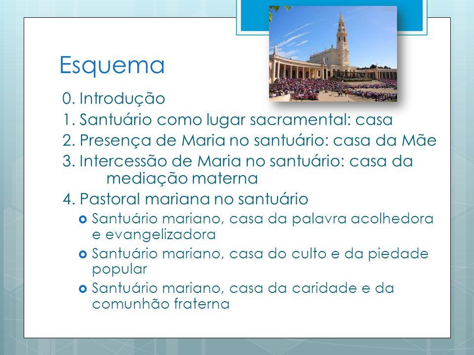 Esquema 0.Introdução 1. Santuário como lugar sacramental: casa 2.