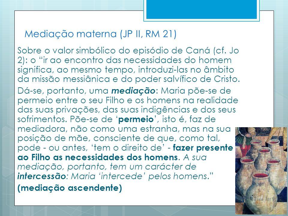 Mediação materna (JP II, RM 21) Sobre o valor simbólico do episódio de Caná (cf.
