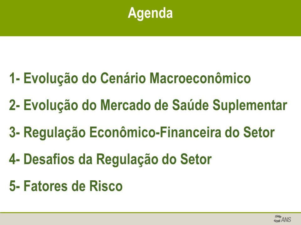 Agenda 1- Evolução do Cenário Macroeconômico 2- Evolução do Mercado de Saúde Suplementar 3- Regulação Econômico-Financeira do Setor 4- Desafios da Reg