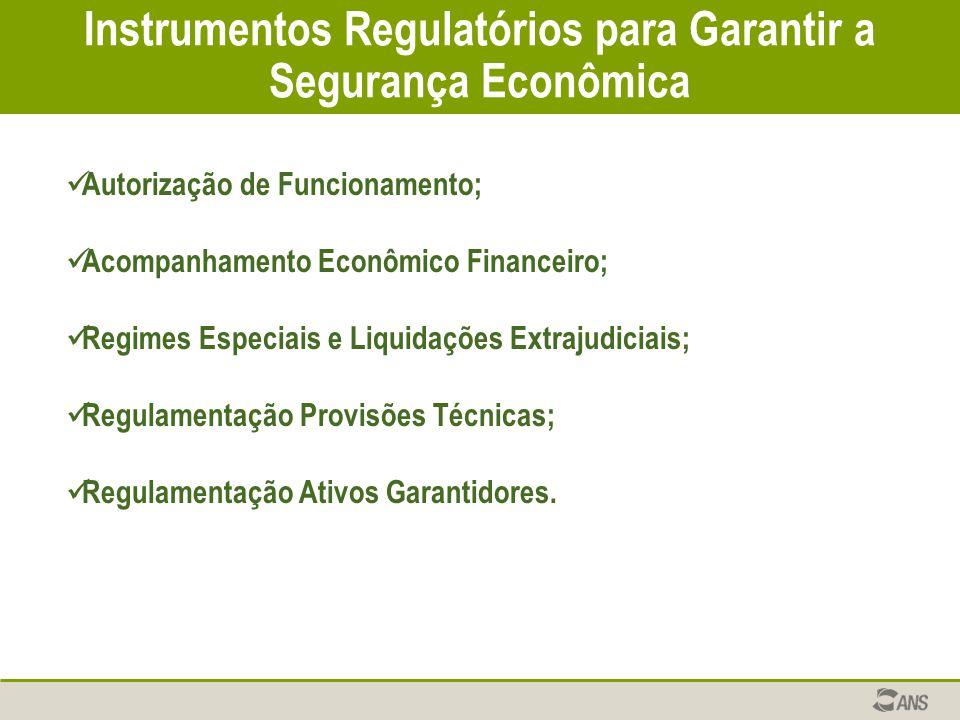 Instrumentos Regulatórios para Garantir a Segurança Econômica Autorização de Funcionamento; Acompanhamento Econômico Financeiro; Regimes Especiais e L