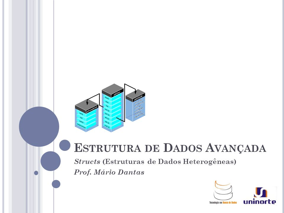 E STRUTURA DE D ADOS A VANÇADA Structs (Estruturas de Dados Heterogêneas) Prof. Mário Dantas
