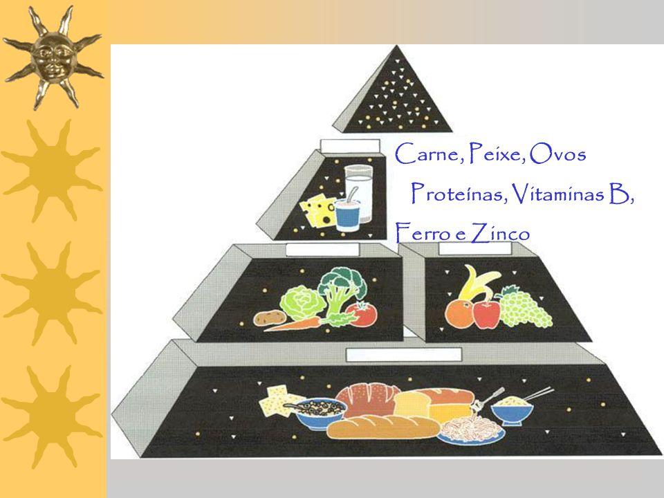 Leite, Iogurte e Queijo Proteínas, Vitaminas, Minerais (cálcio)