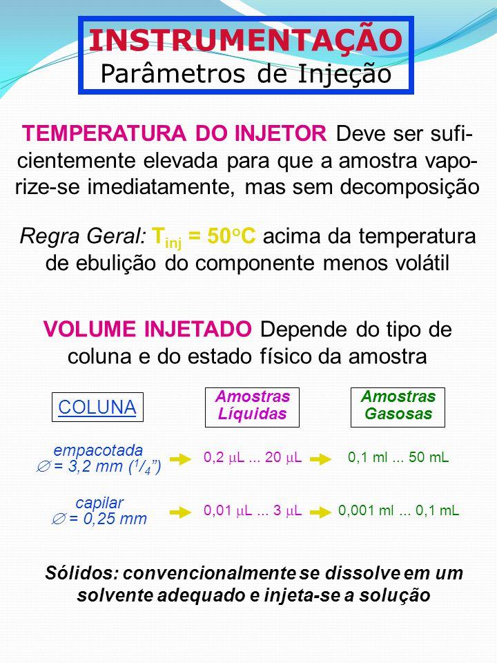 INSTRUMENTAÇÃO Parâmetros de Injeção TEMPERATURA DO INJETOR Deve ser sufi- cientemente elevada para que a amostra vapo- rize-se imediatamente, mas sem