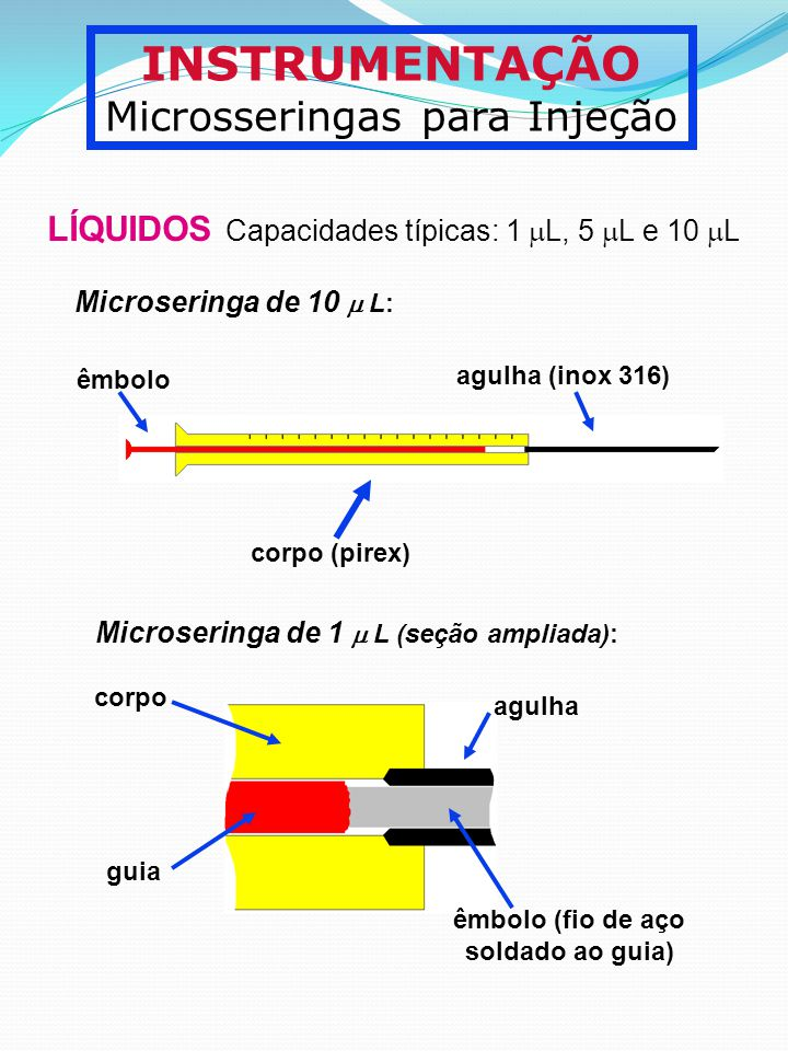 INSTRUMENTAÇÃO Microsseringas para Injeção LÍQUIDOS Capacidades típicas: 1 L, 5 L e 10 L êmbolo corpo (pirex) agulha (inox 316) Microseringa de 10 L: