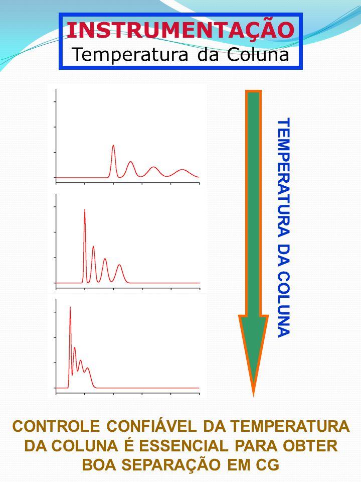 INSTRUMENTAÇÃO Temperatura da Coluna TEMPERATURA DA COLUNA CONTROLE CONFIÁVEL DA TEMPERATURA DA COLUNA É ESSENCIAL PARA OBTER BOA SEPARAÇÃO EM CG