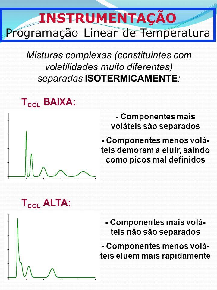 INSTRUMENTAÇÃO Programação Linear de Temperatura Misturas complexas (constituintes com volatilidades muito diferentes) separadas ISOTERMICAMENTE: T CO