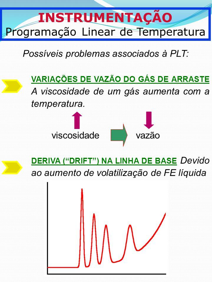 INSTRUMENTAÇÃO Programação Linear de Temperatura Possíveis problemas associados à PLT: VARIAÇÕES DE VAZÃO DO GÁS DE ARRASTE A viscosidade de um gás au