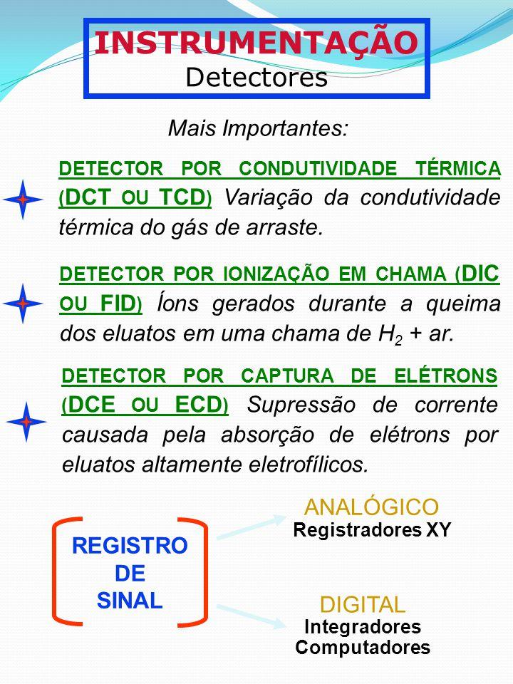 INSTRUMENTAÇÃO Detectores Mais Importantes: DETECTOR POR CAPTURA DE ELÉTRONS ( DCE OU ECD ) Supressão de corrente causada pela absorção de elétrons po
