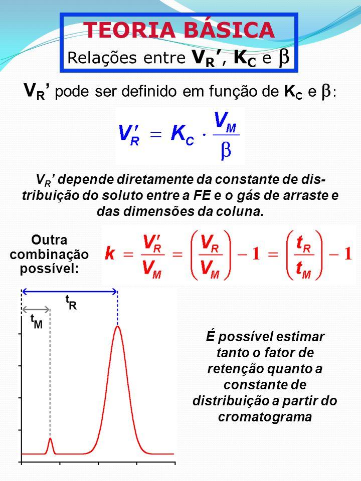 TEORIA BÁSICA Relações entre V R, K C e V R pode ser definido em função de K C e V R depende diretamente da constante de dis- tribuição do soluto entr