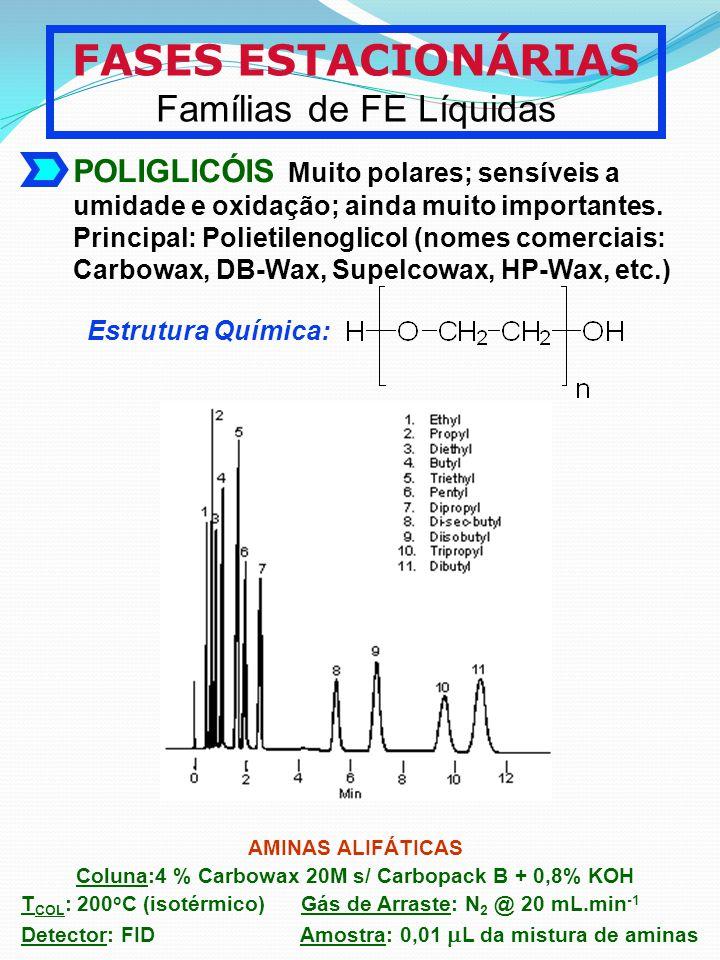 FASES ESTACIONÁRIAS Famílias de FE Líquidas POLIGLICÓIS Muito polares; sensíveis a umidade e oxidação; ainda muito importantes. Principal: Polietileno