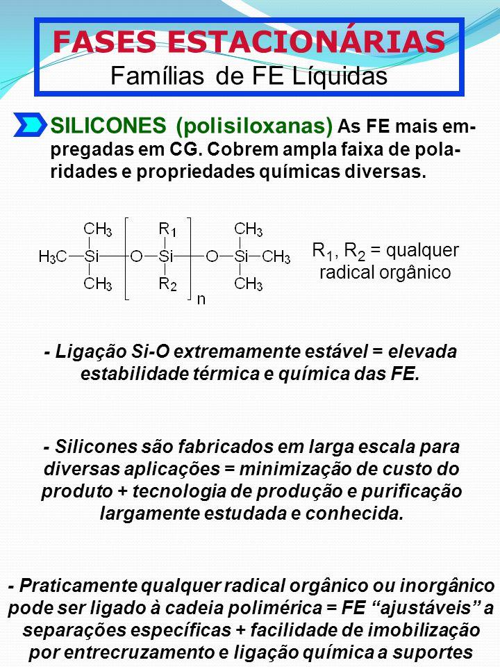 FASES ESTACIONÁRIAS Famílias de FE Líquidas SILICONES (polisiloxanas) As FE mais em- pregadas em CG. Cobrem ampla faixa de pola- ridades e propriedade