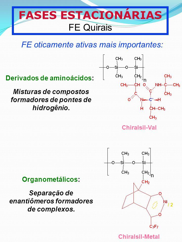 FASES ESTACIONÁRIAS FE Quirais FE oticamente ativas mais importantes: Chiralsil-Val Derivados de aminoácidos: Misturas de compostos formadores de pont