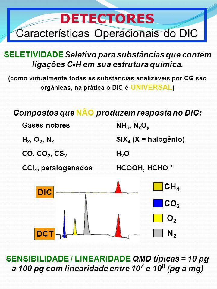 DETECTORES Características Operacionais do DIC SELETIVIDADE Seletivo para substâncias que contém ligações C-H em sua estrutura química. (como virtualm